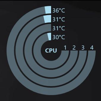 Round CPU 2.0 by svenkaboot