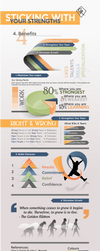 Infographic: Sticking with Your Strengths by Golden-Ribbon