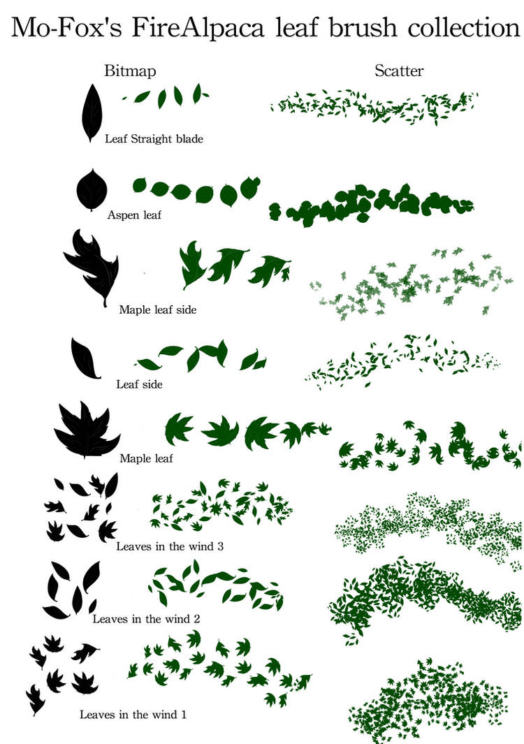 Free Leaf Brushes for FireAlpaca by Mo-fox on DeviantArt