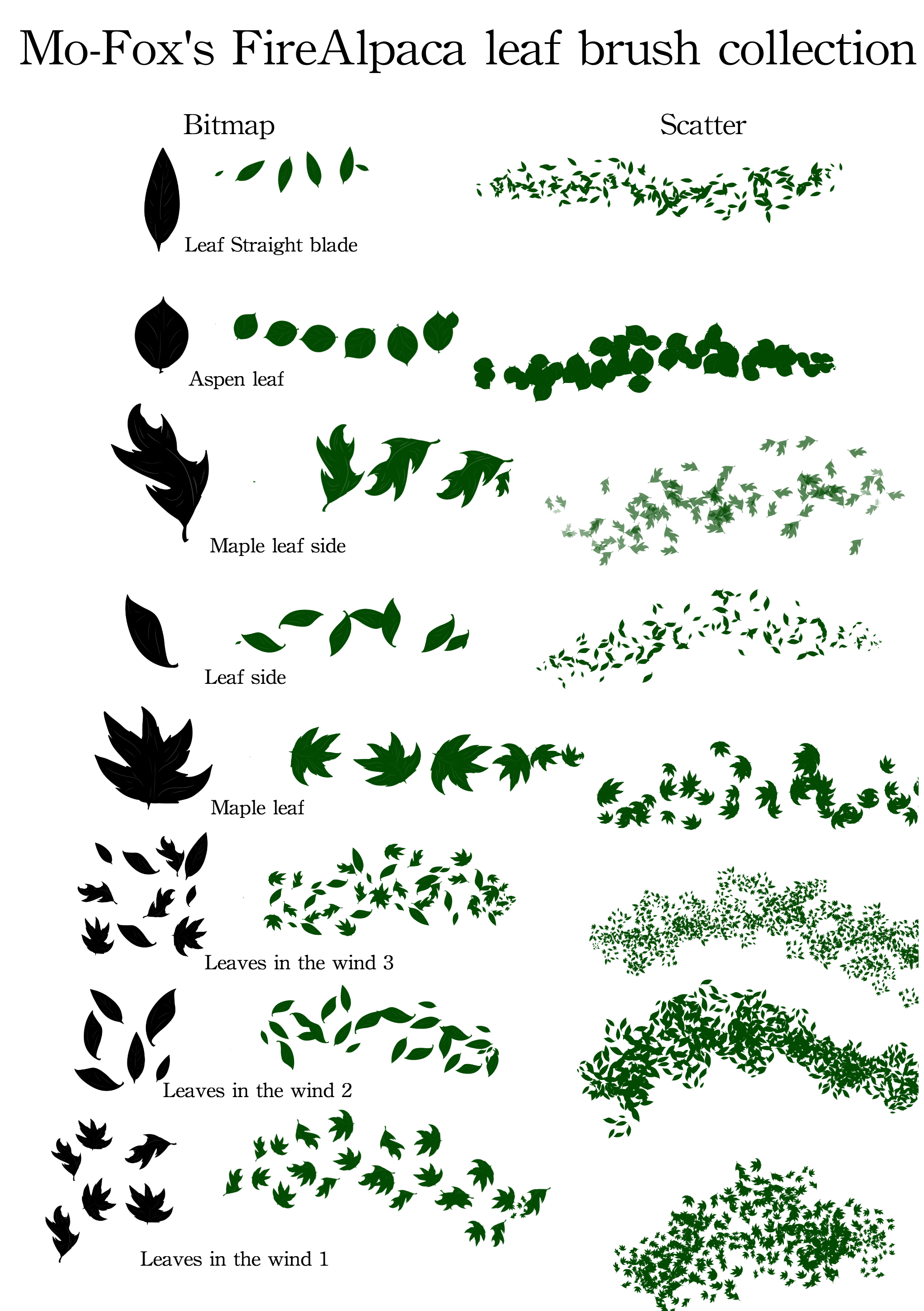 free leaf brushes for firealpaca by mo fox on deviantart