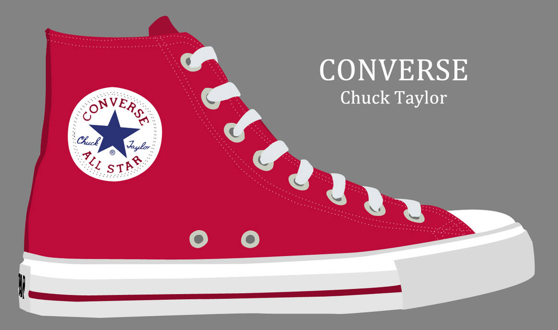 2dd5fa2de842 Converse All Star Chuck Taylor PSD by katus-nemcu on DeviantArt