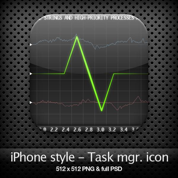 iPhone style - Task mgr. icon by YaroManzarek