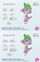 Spike Color Guide 2.0 [UPDATED] by kefkafloyd