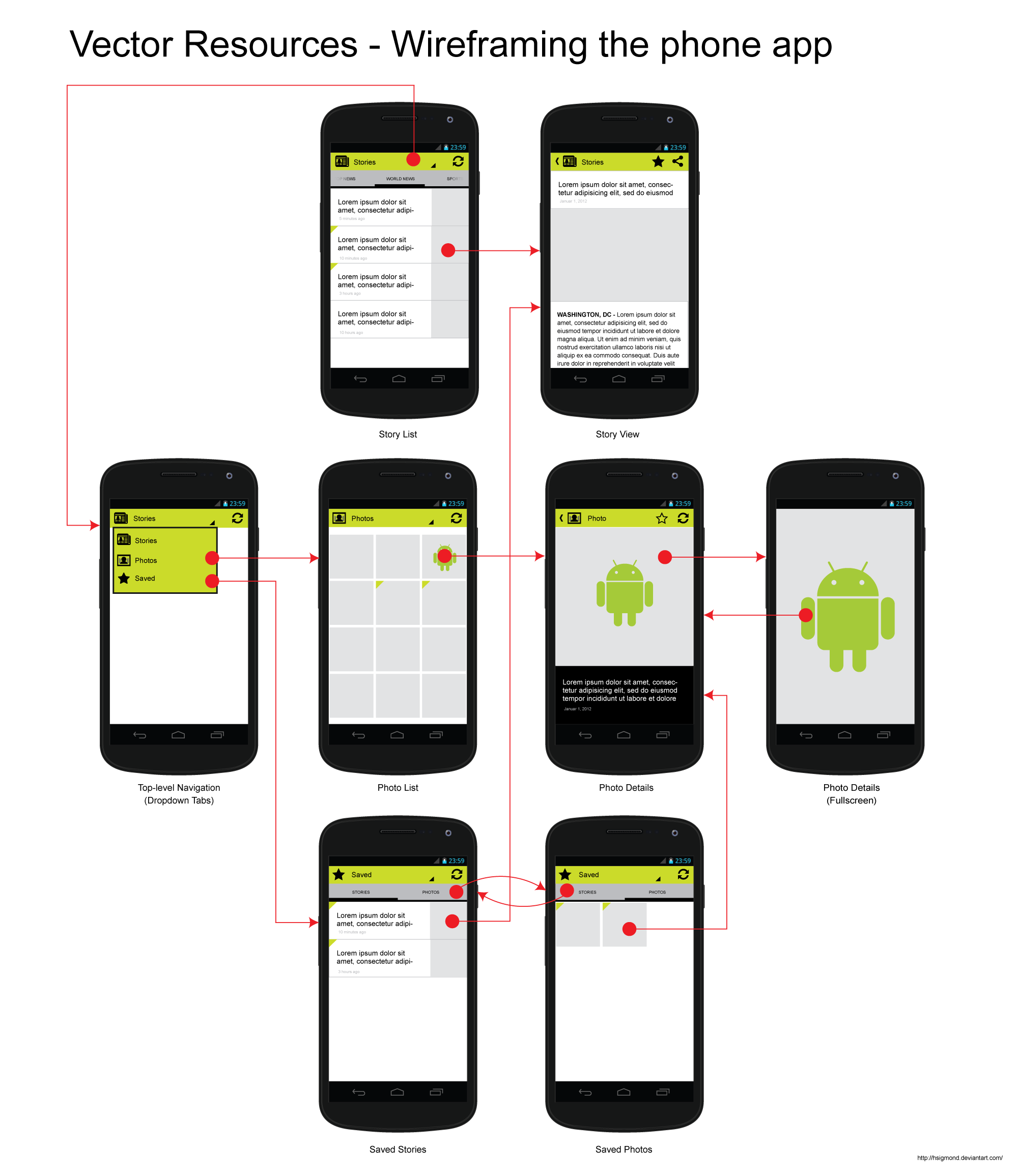 User interface design examples in android