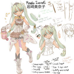 Rune Factory Tutorial - How to Draw