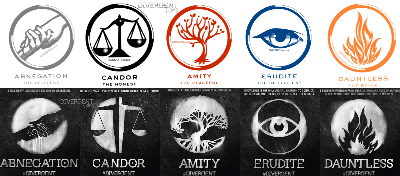 divergent symbols and meanings - 1333×588