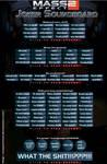 Mass Effect 2: Joker Soundboard