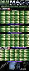Mass Effect (Dual): Thane Soundboard by maqeurious