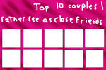 Top 10 shippings you like as close friends better