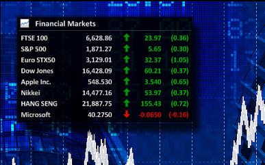 Market Prices - Bloomberg by Mordasius