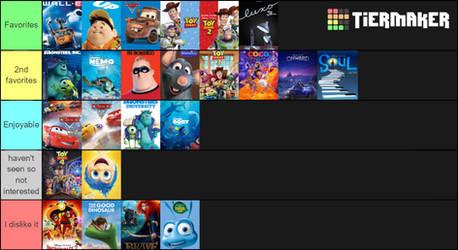 My Pixar tier list