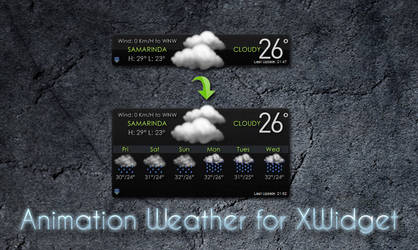 Animation Weather for XWidget by boyzonet