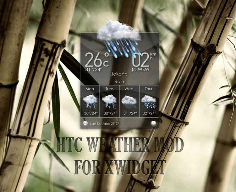 HTC Weather Mod for XWidget by boyzonet
