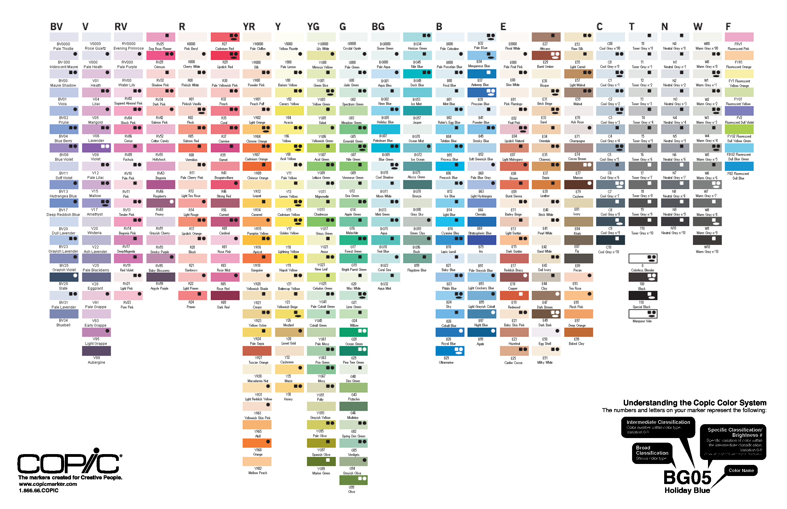 Various - Les Inrockuptibles Un Printemps 90