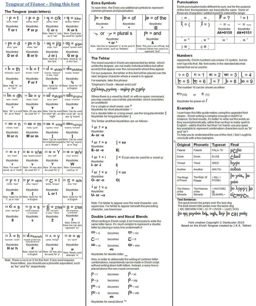 Elvish Tengwar - MkII by DCLeadboot