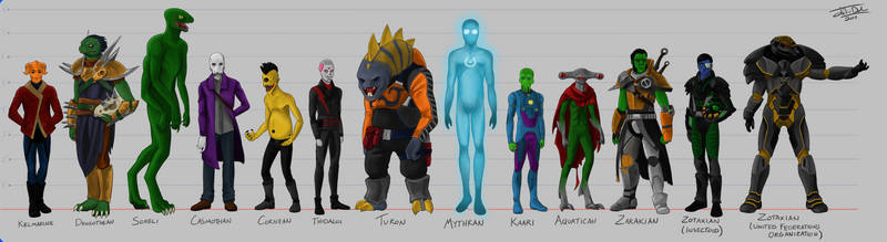 Aliens lineup 2