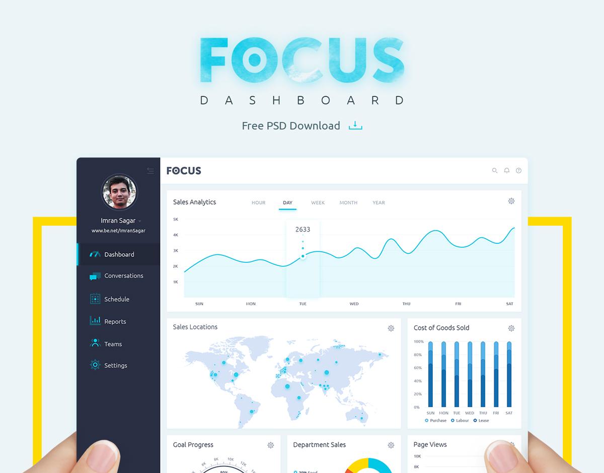 Focus Dashboard by SagarImran