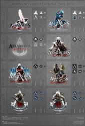 Assassin's Creed Trilogy [2007-2012] by VikingWasDead
