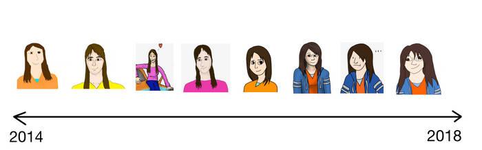Evolution of Cartoon Emily by Jewuo