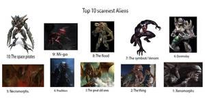 Scariest aliens