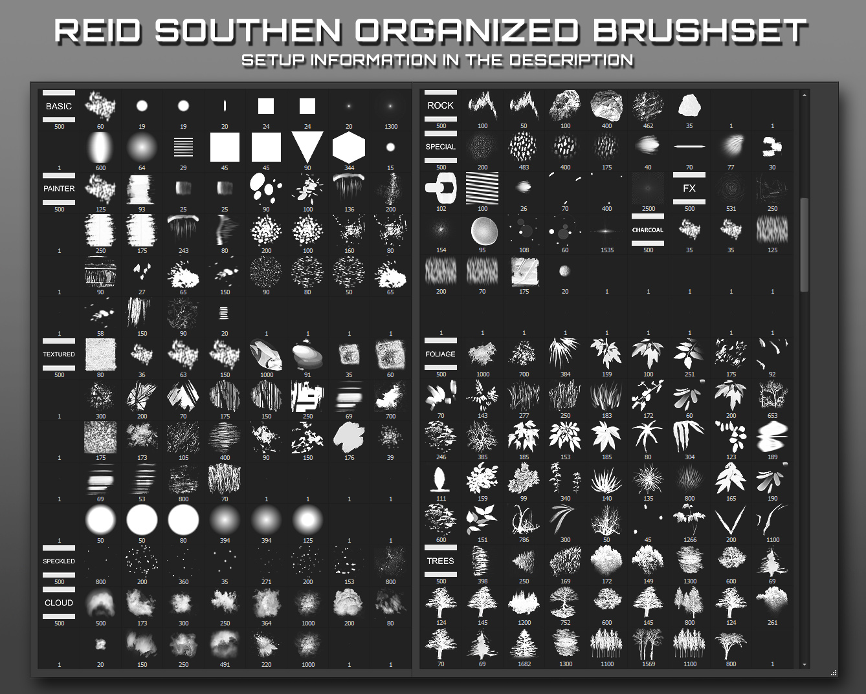 Complete Rahll Brushset