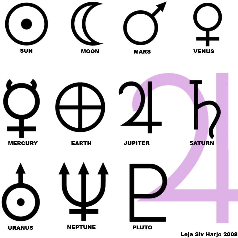 Astrology Planet Glyph Brushes By Lejasiv On Deviantart