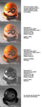 Blender paint shader by Kr4mon
