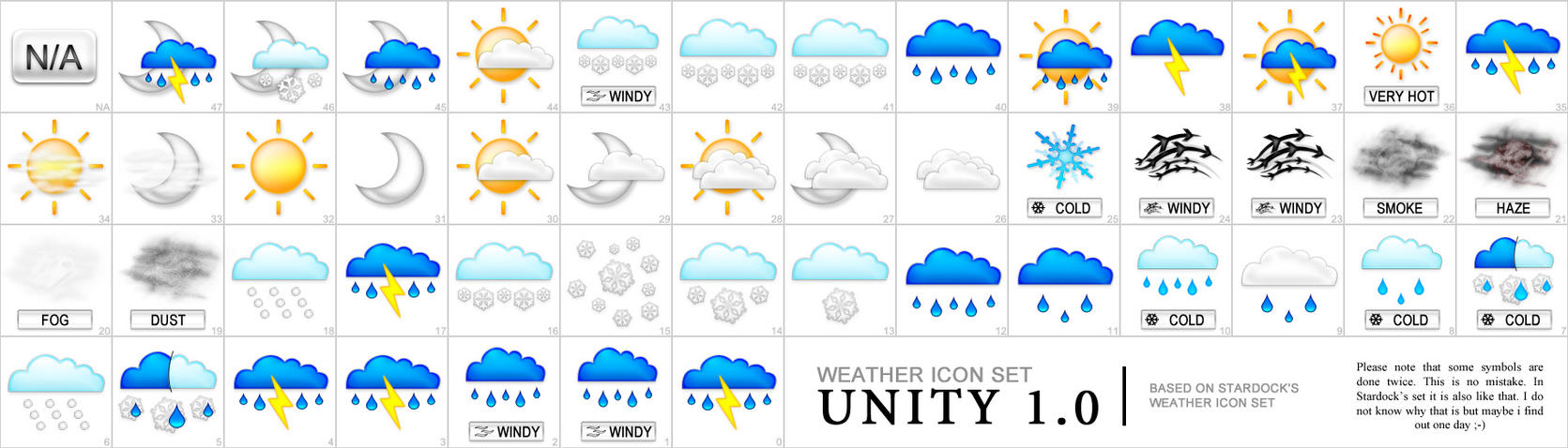 Weather Icon Set Unity 1.0 by Rago