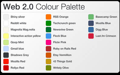 Web 2.0 Palette by st3ramone