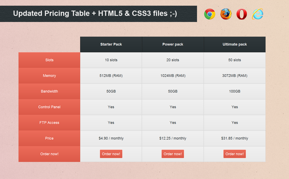 Pricing table update html5 css3 files by torteen on for Table design with css