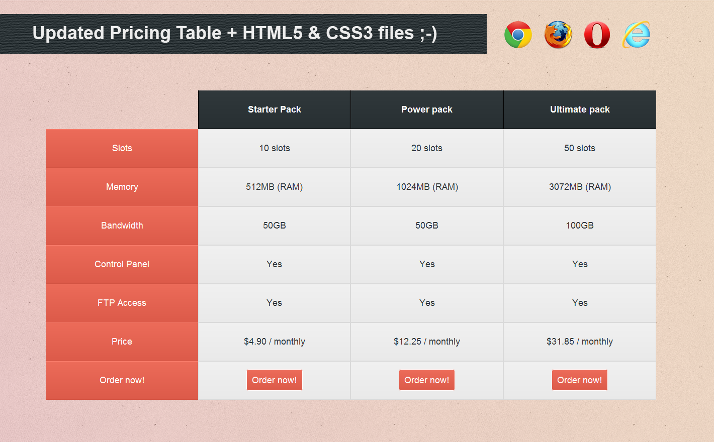 Pricing table update html5 css3 files by torteen on for Table using html