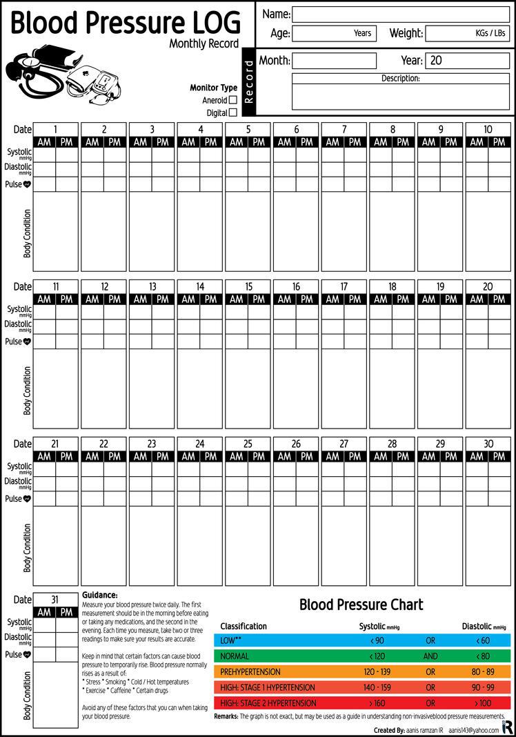 downloadable blood pressure chart