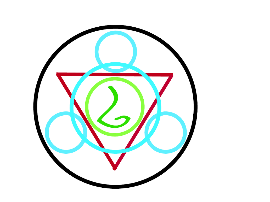 Mind Soul And Body Symbol By Thegrimmzero On Deviantart