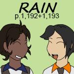 RAIN p1,192+1,193 - New Name