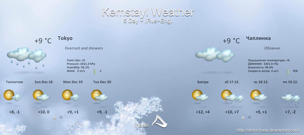 Kemstayl Weather by DemchaAV