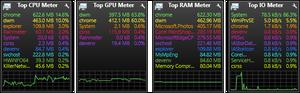 Top Process Meter - Gadgets Patch 5.2.0