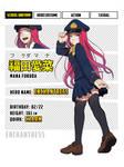 BNHA OC|Mana Fukuda| New Ref