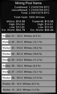Bitcoin Pool Monitor - PXT
