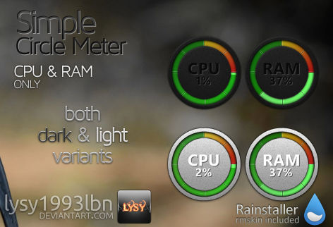 Simple Circle Meter