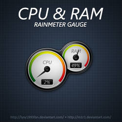 CPU-RAM Gauge