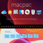 macpac Icon Theme by niivu