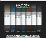 mac osx themes for Windows 10