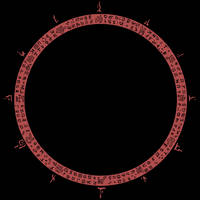 the circle of mahajadar v0.2 by Stachir