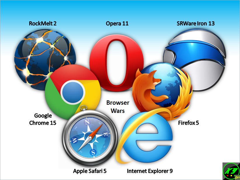 The browser wars dock icons by dakirby309 on deviantart Browser icon
