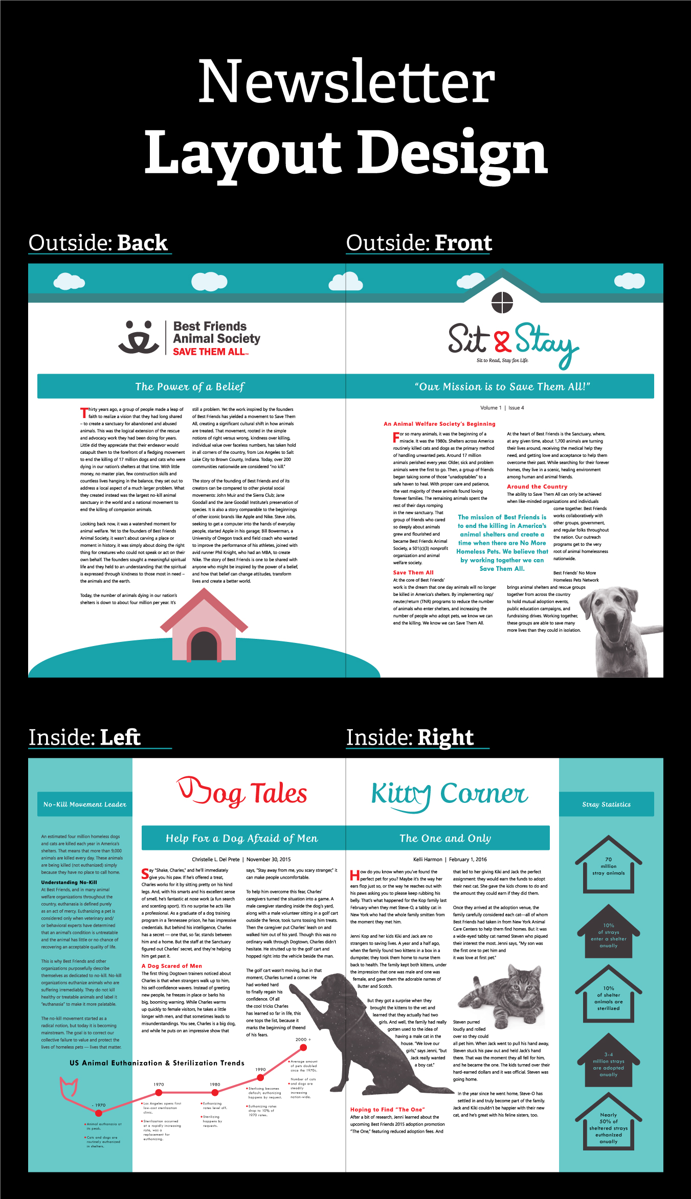 Sit and Stay - Newsletter design I did for class by dAKirby309