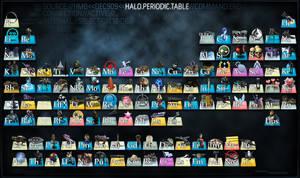 Halo Periodic Tabe