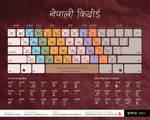 Nepali keyboard fingering