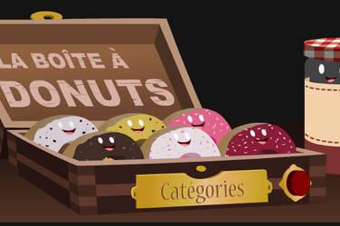 Donuts baner