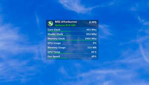 MSI Afterburner for Gnometer