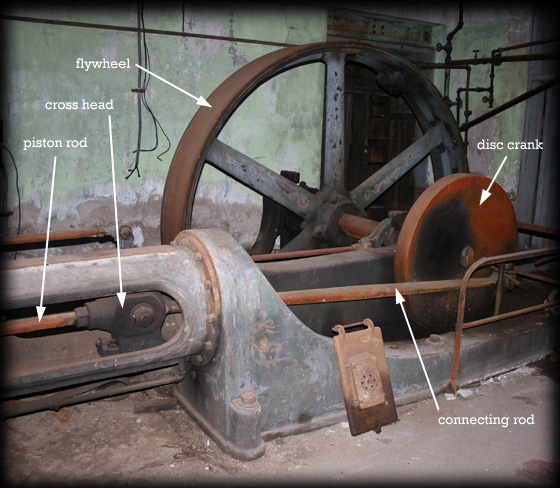 Corliss Steam Engine Boiler Group Gear Rooms by ainsleybrown